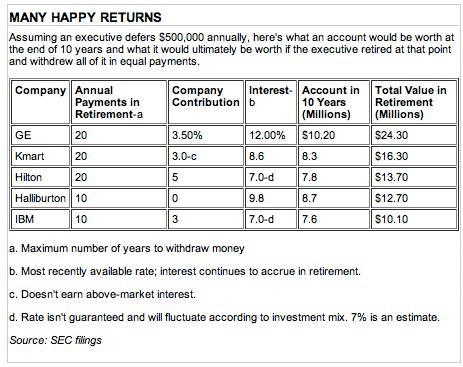 Article chart: Many Happy Returns